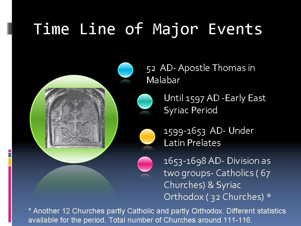 Timeline of Major Event Saint Thomas Christians of India